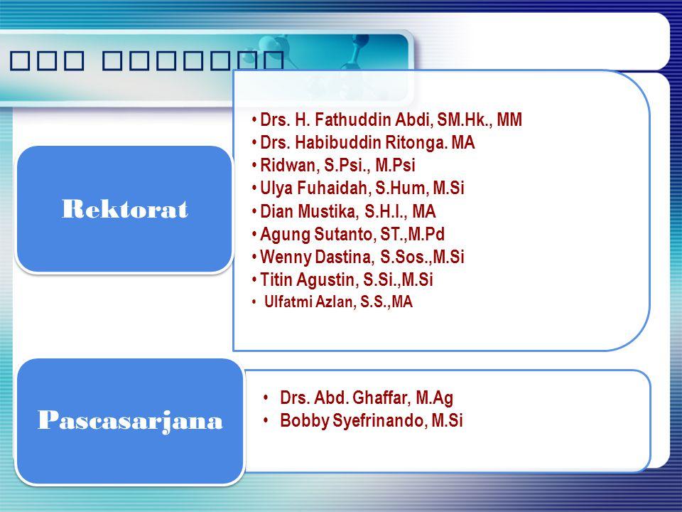 TIM AUDITOR Drs. H. Fathuddin Abdi, SM.Hk., MM