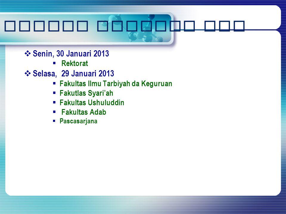 Jadwal Ekspose AMI Senin, 30 Januari 2013 Selasa, 29 Januari 2013