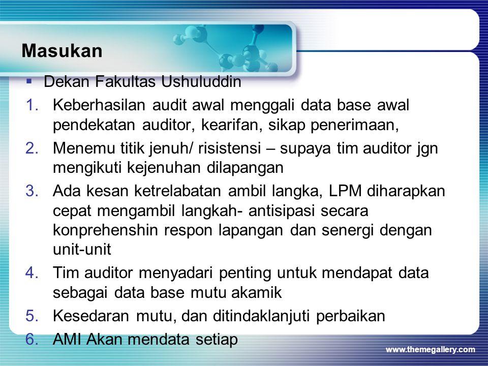 Masukan Dekan Fakultas Ushuluddin