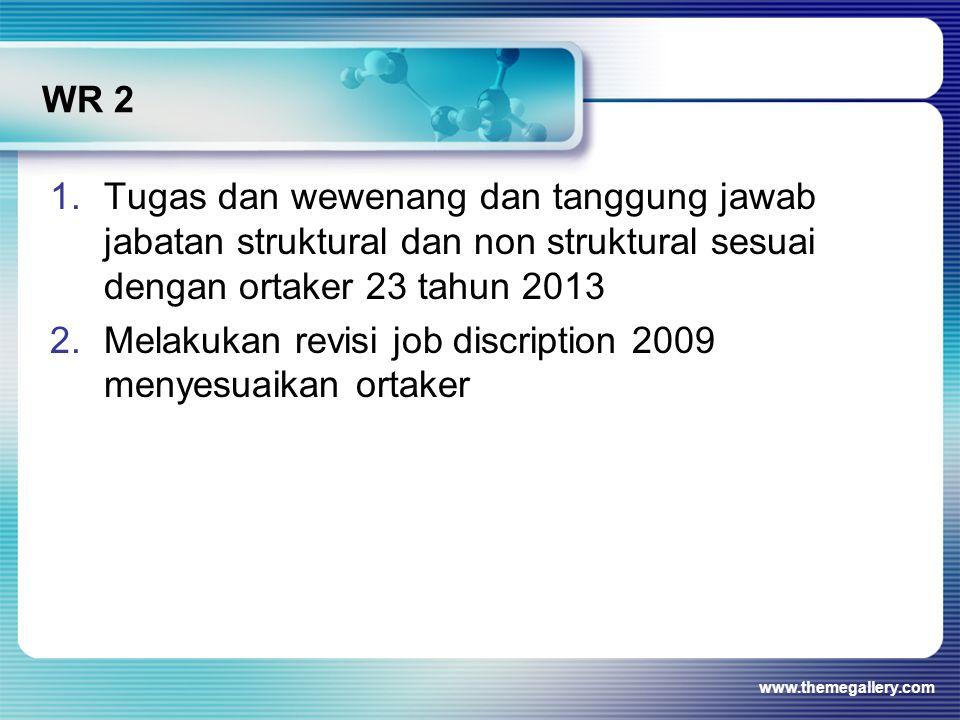 Melakukan revisi job discription 2009 menyesuaikan ortaker