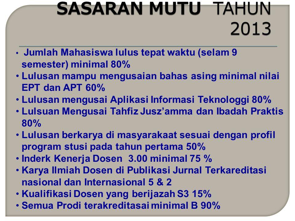 SASARAN MUTU TAHUN 2013 Jumlah Mahasiswa lulus tepat waktu (selam 9 semester) minimal 80%