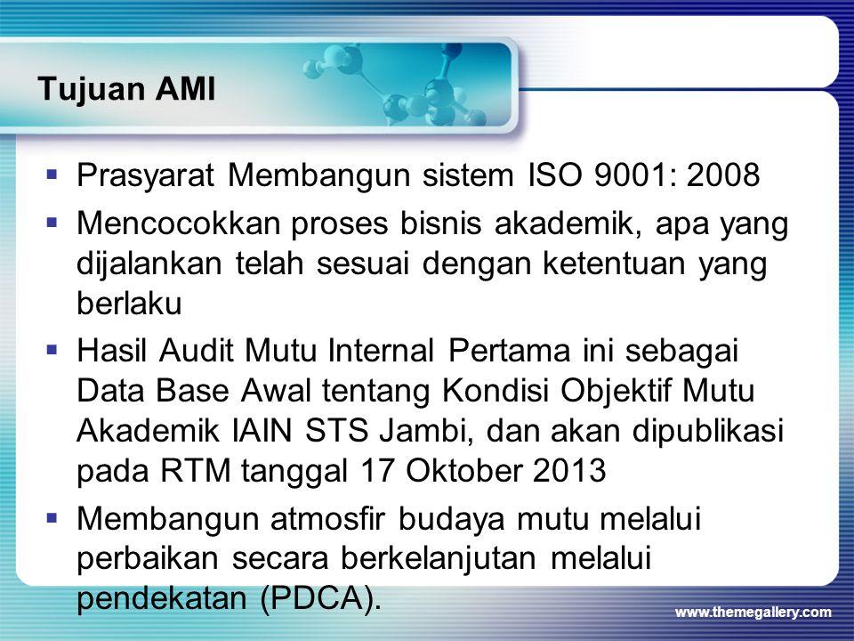 Prasyarat Membangun sistem ISO 9001: 2008