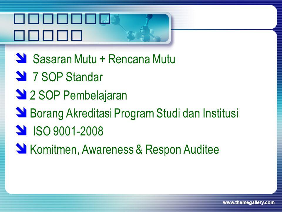 Lingkup Audit Sasaran Mutu + Rencana Mutu 7 SOP Standar