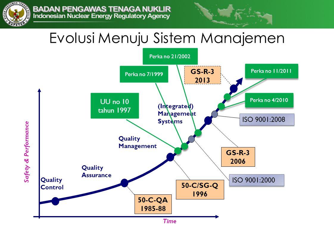 Evolusi Menuju Sistem Manajemen