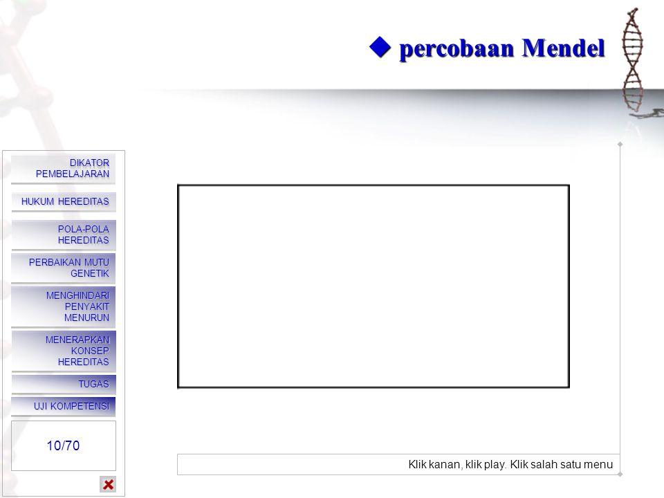  percobaan Mendel Klik kanan, klik play. 10/70