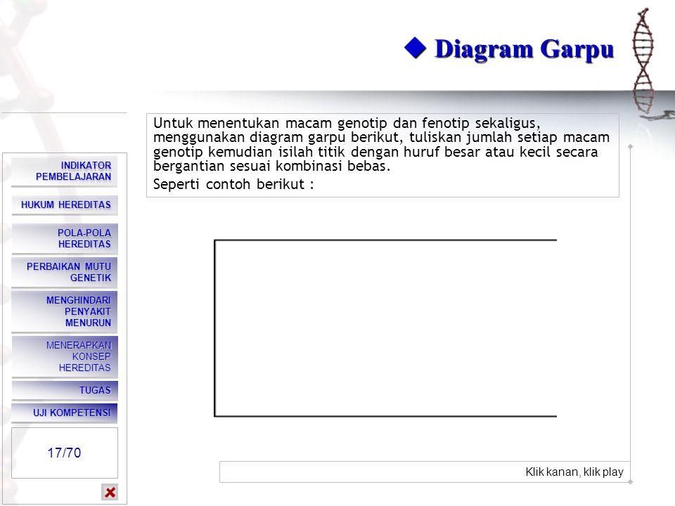  Diagram Garpu