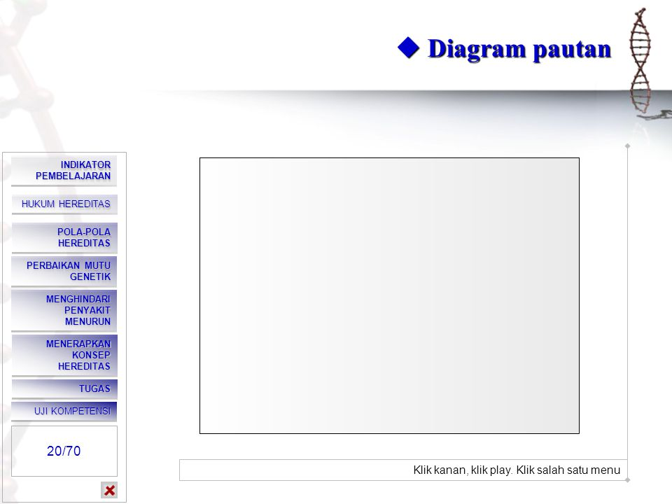  Diagram pautan Klik kanan, klik play. 20/70