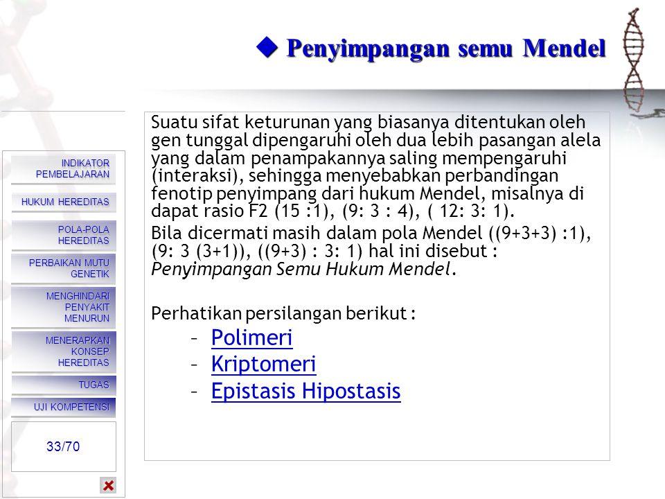  Penyimpangan semu Mendel