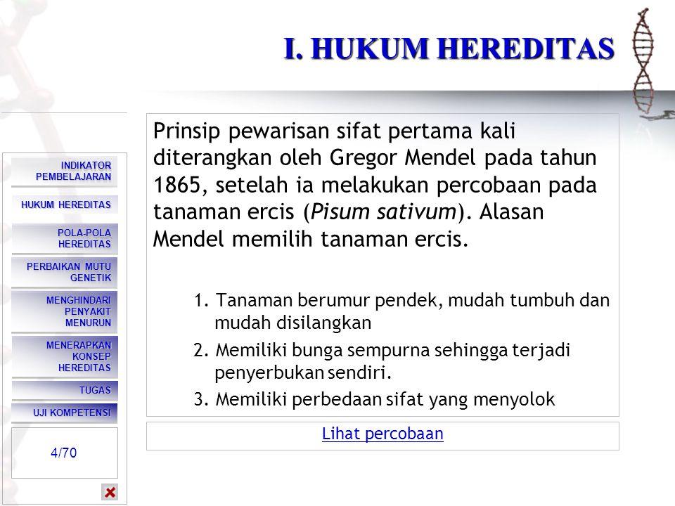 I. HUKUM HEREDITAS