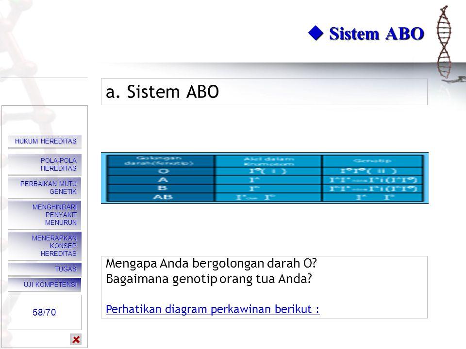  Sistem ABO a. Sistem ABO Mengapa Anda bergolongan darah O