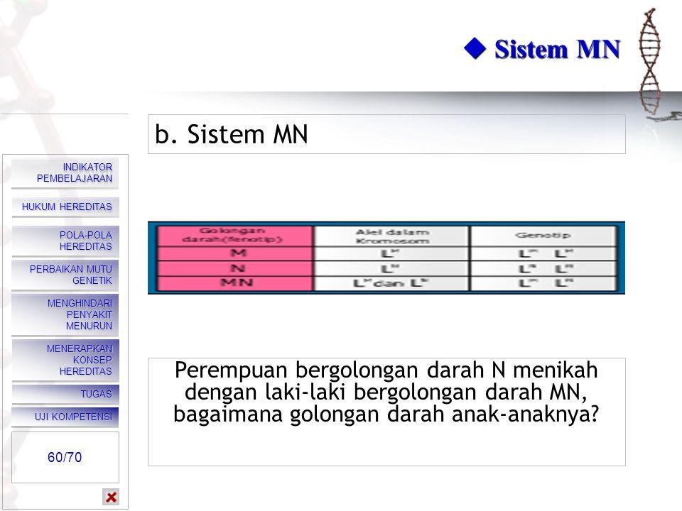  Sistem MN b. Sistem MN. INDIKATOR PEMBELAJARAN. HUKUM HEREDITAS. POLA-POLA HEREDITAS. Klik kanan, klik play.