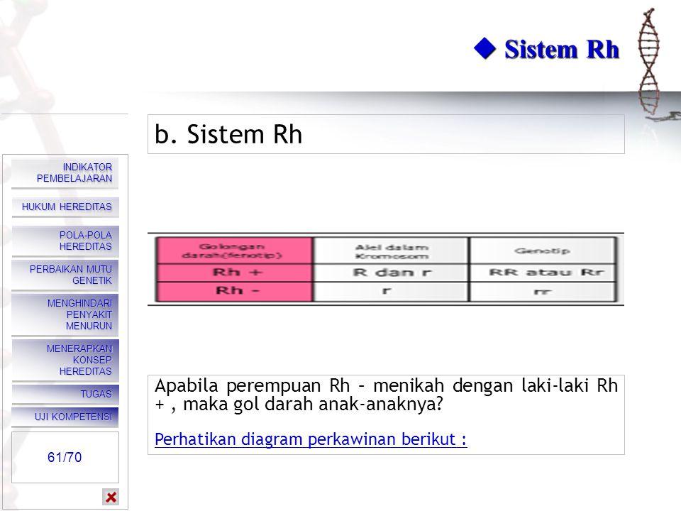  Sistem Rh b. Sistem Rh. INDIKATOR PEMBELAJARAN. HUKUM HEREDITAS. POLA-POLA HEREDITAS. PERBAIKAN MUTU GENETIK.