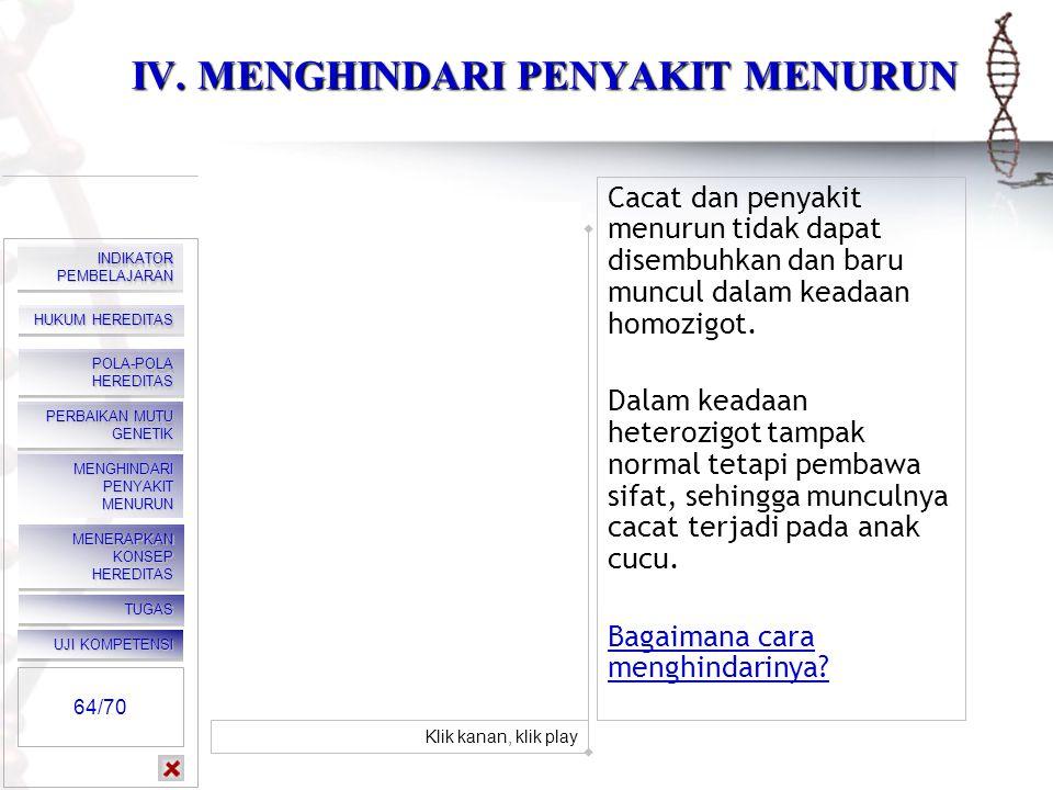 IV. MENGHINDARI PENYAKIT MENURUN