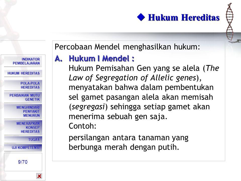  Hukum Hereditas Percobaan Mendel menghasilkan hukum: