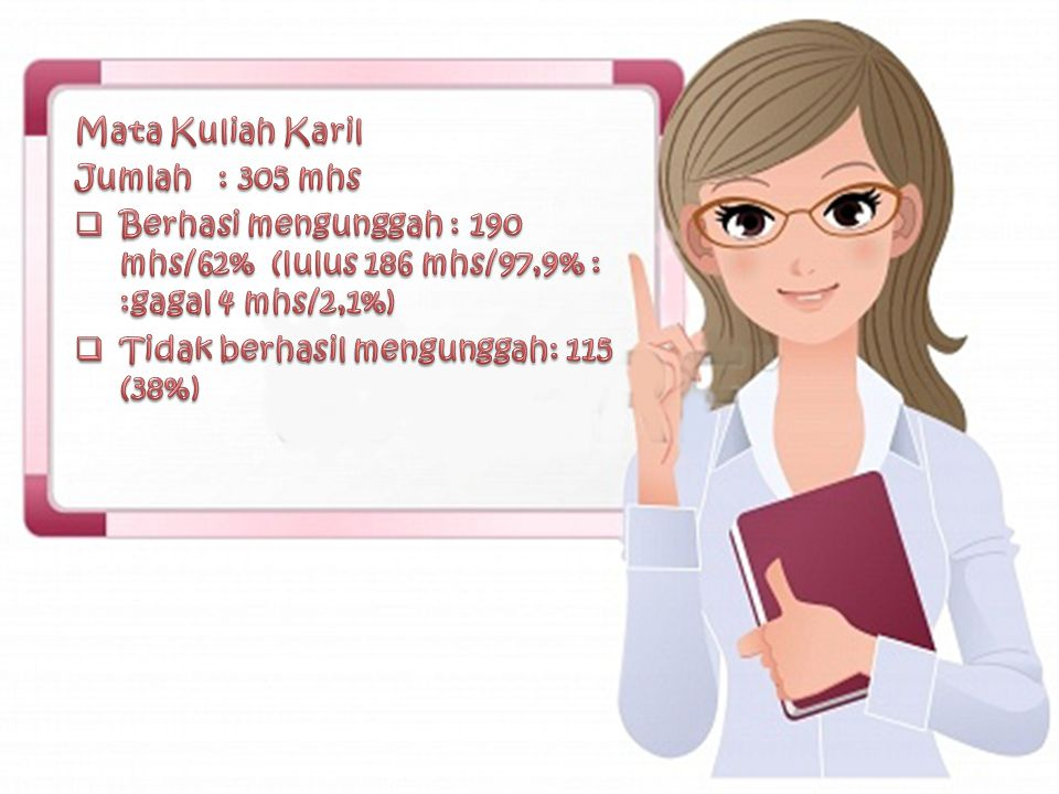 Mata Kuliah Karil Jumlah : 305 mhs. Berhasi mengunggah : 190 mhs/62% (lulus 186 mhs/97,9% : :gagal 4 mhs/2,1%)