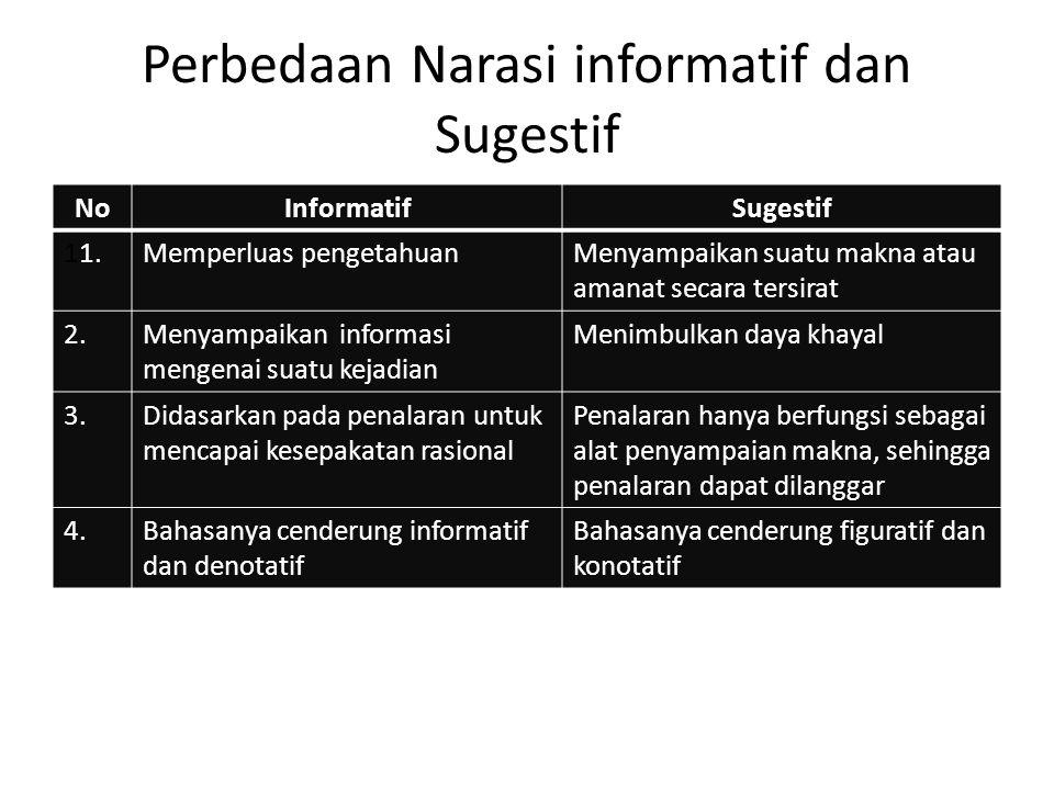 Perbedaan Narasi informatif dan Sugestif