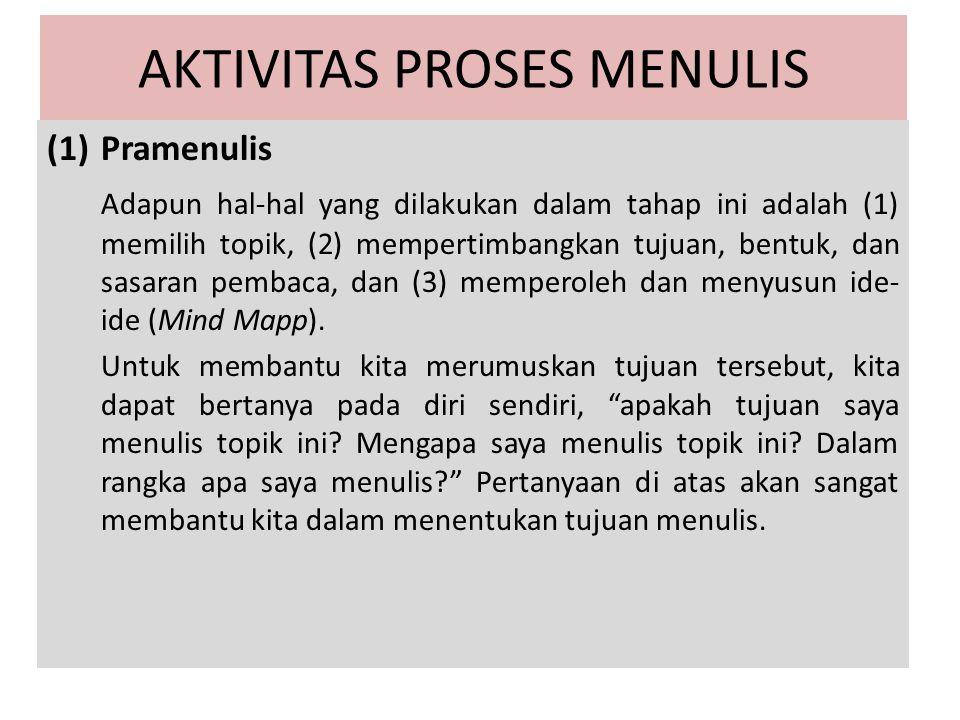 AKTIVITAS PROSES MENULIS