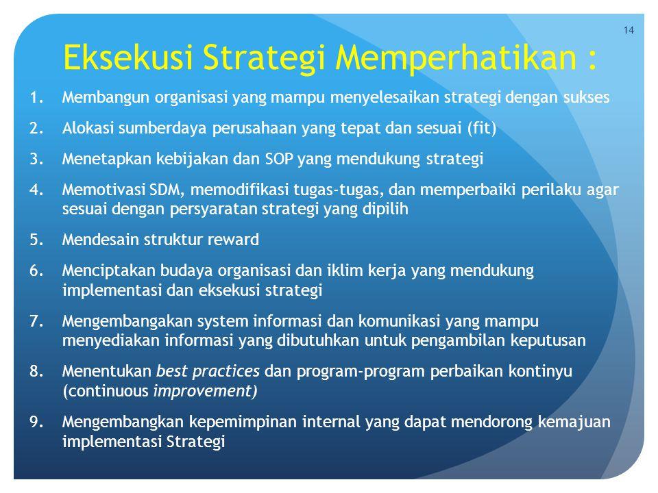 Eksekusi Strategi Memperhatikan :