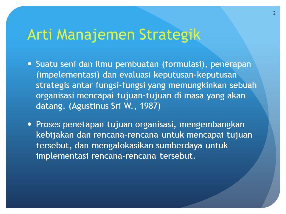 Arti Manajemen Strategik