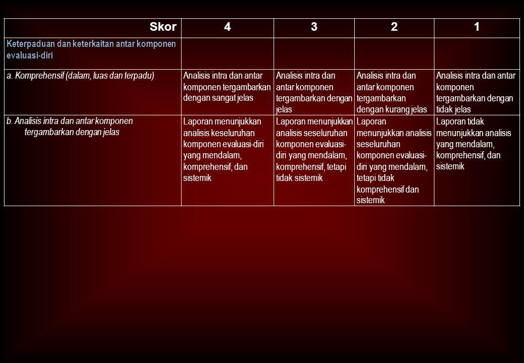 Skor 4 3 2 1 Keterpaduan dan keterkaitan antar komponen evaluasi-diri