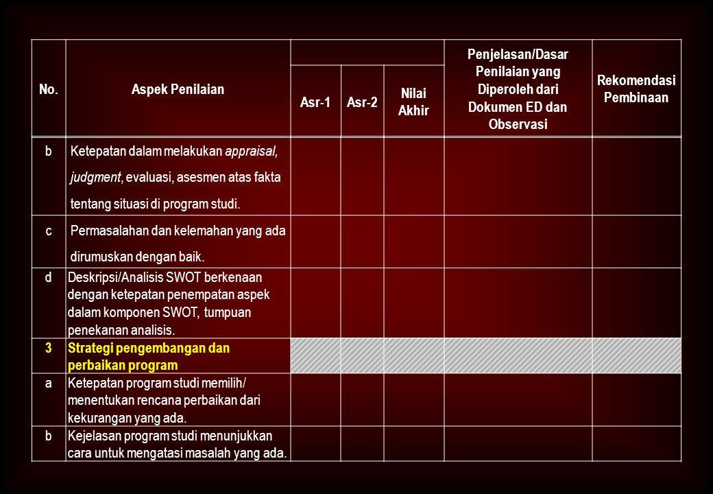 Rekomendasi Pembinaan