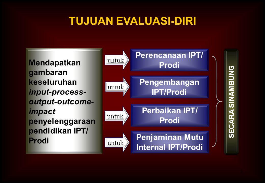 TUJUAN EVALUASI-DIRI Perencanaan IPT/ Prodi