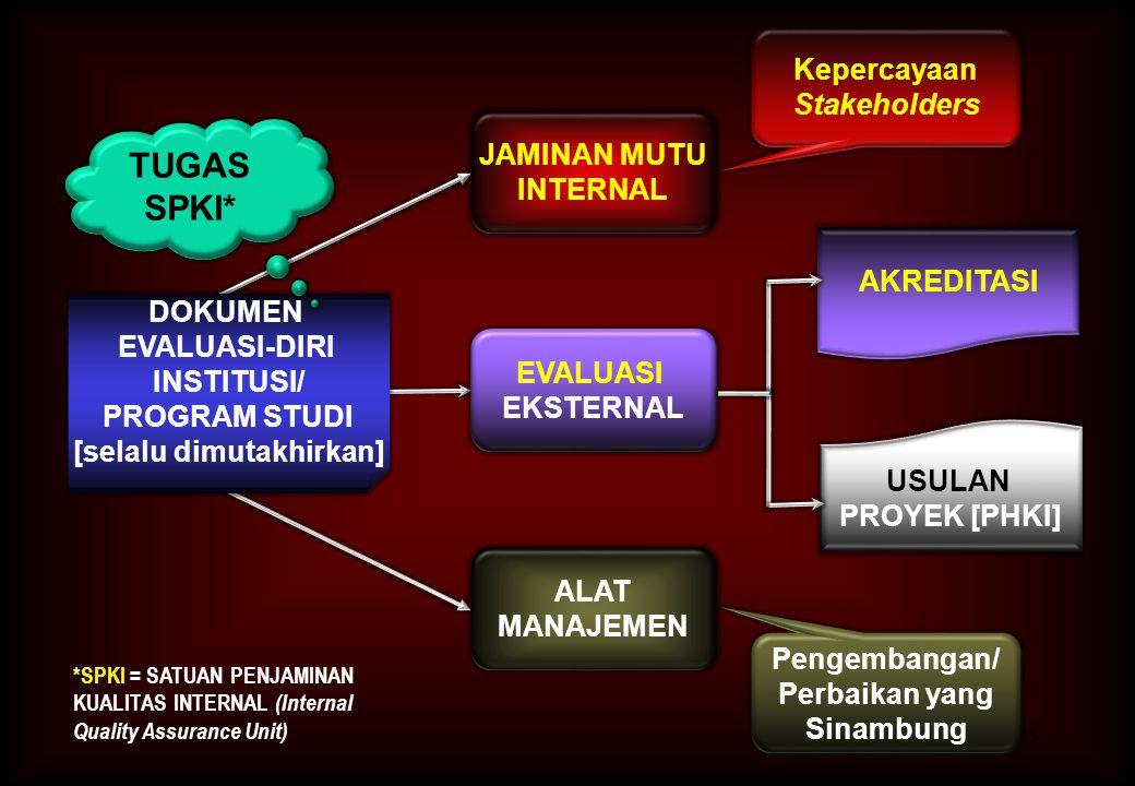 TUGAS SPKI* Kepercayaan Stakeholders JAMINAN MUTU INTERNAL AKREDITASI