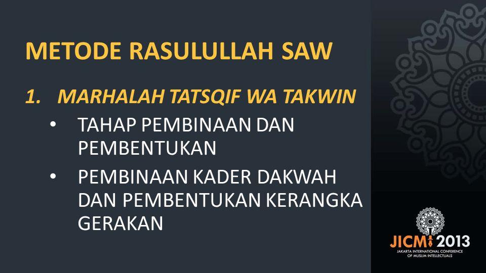 METODE RASULULLAH SAW MARHALAH TATSQIF WA TAKWIN