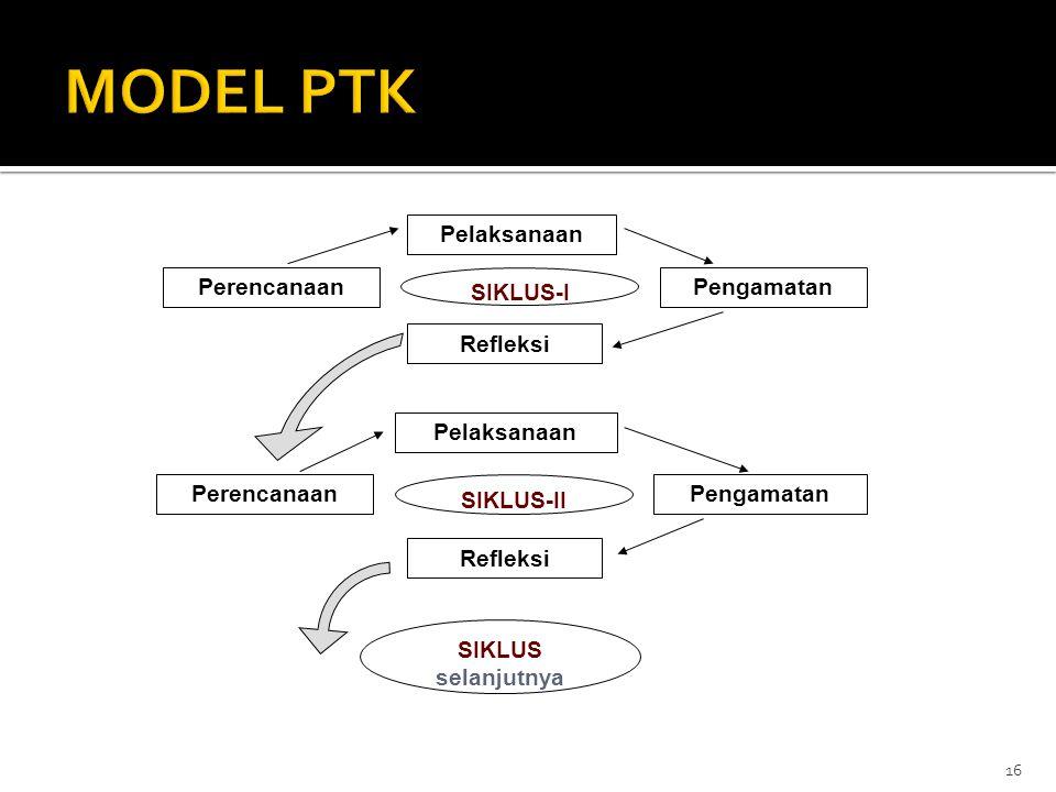 MODEL PTK Pelaksanaan Refleksi Pengamatan Perencanaan SIKLUS-I