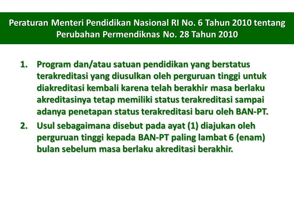 Peraturan Menteri Pendidikan Nasional RI No