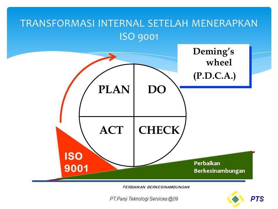 TRANSFORMASI INTERNAL SETELAH MENERAPKAN ISO 9001