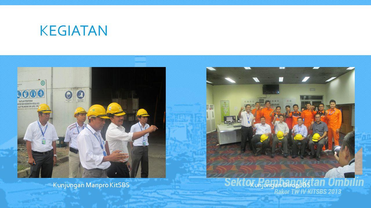 KEGIATAN Kunjungan Manpro KitSBS Kunjungan Dirop JBS