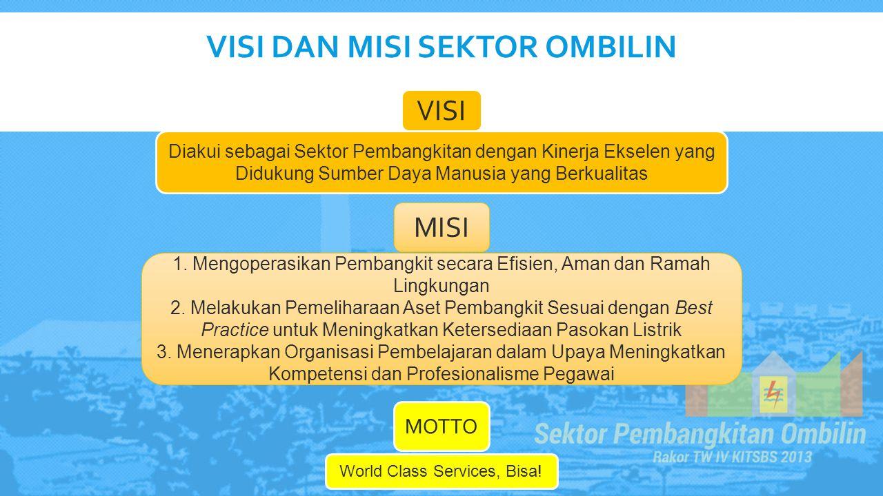 Visi dan Misi Sektor Ombilin