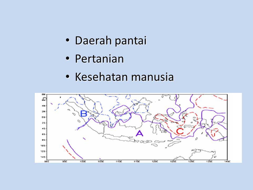 Daerah pantai Pertanian Kesehatan manusia
