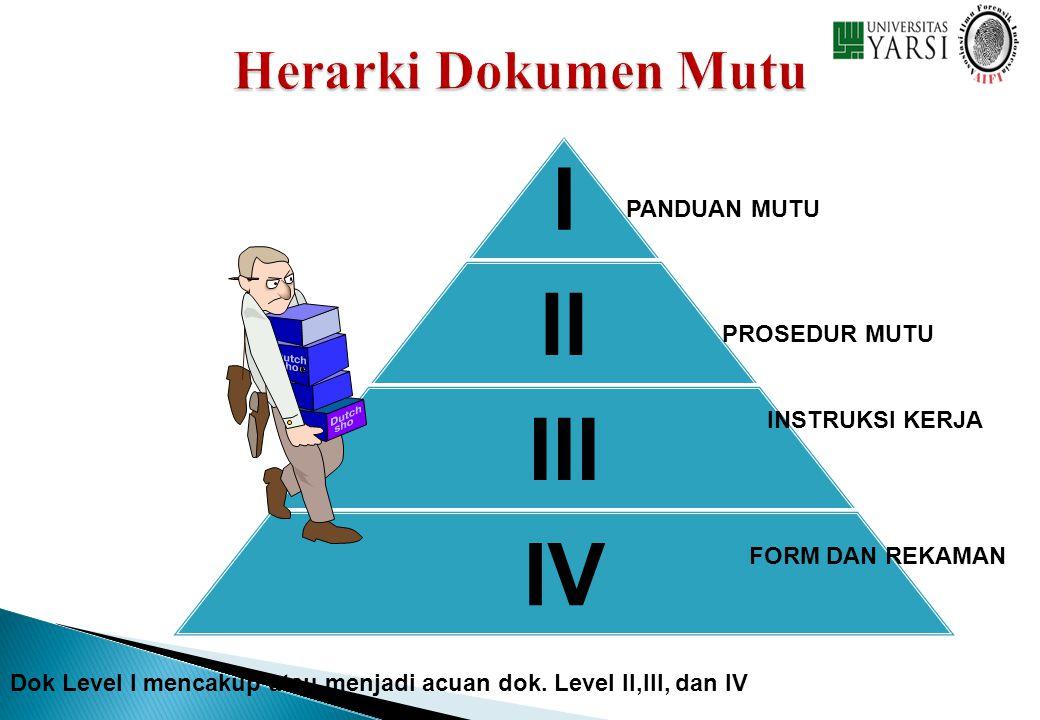 I II III IV Herarki Dokumen Mutu PANDUAN MUTU PROSEDUR MUTU