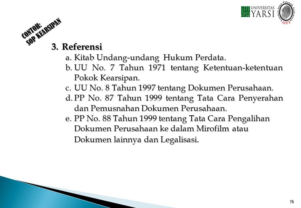 Referensi Kitab Undang-undang Hukum Perdata.