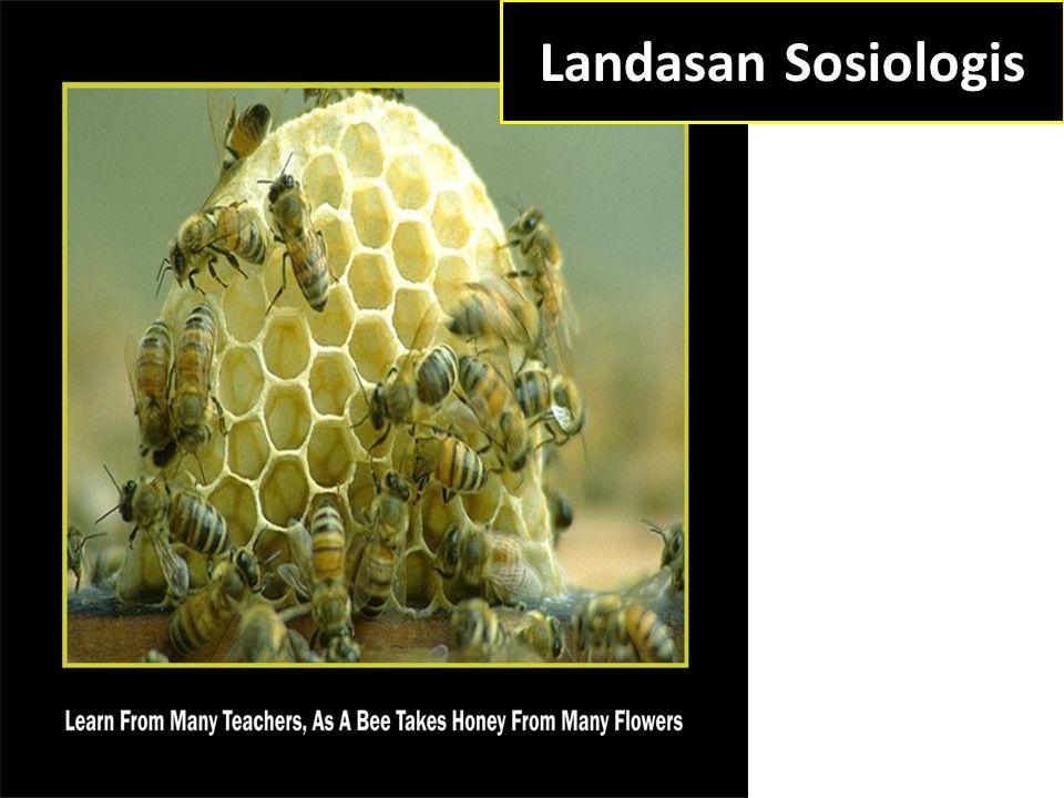 Landasan Sosiologis
