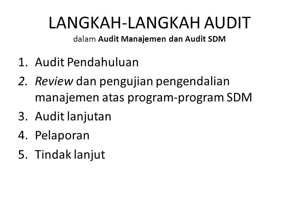 LANGKAH-LANGKAH AUDIT dalam Audit Manajemen dan Audit SDM
