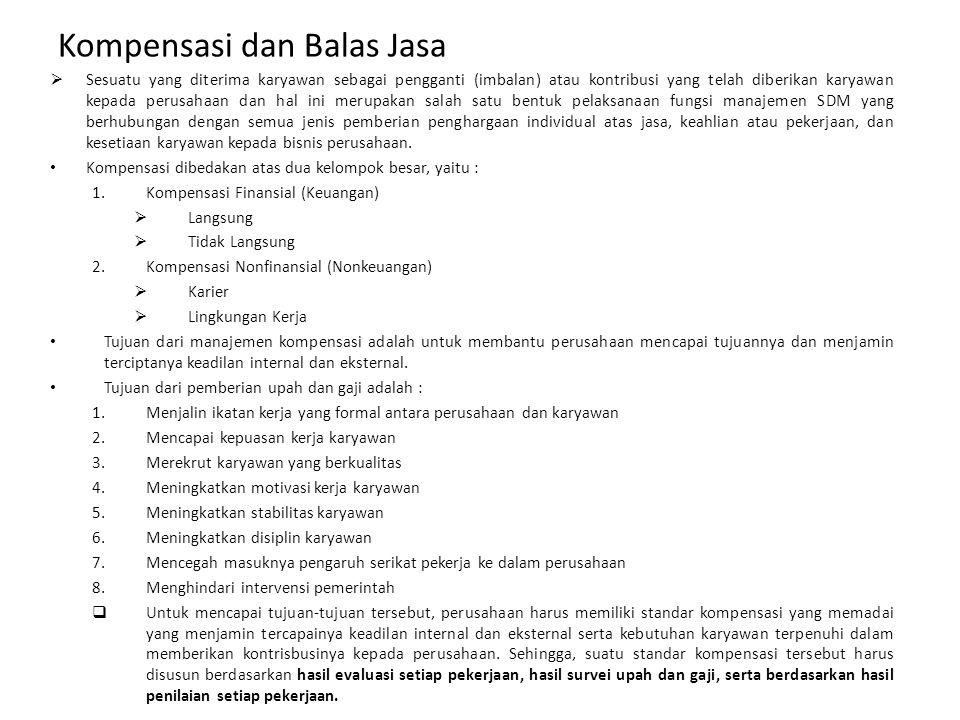 Kompensasi dan Balas Jasa