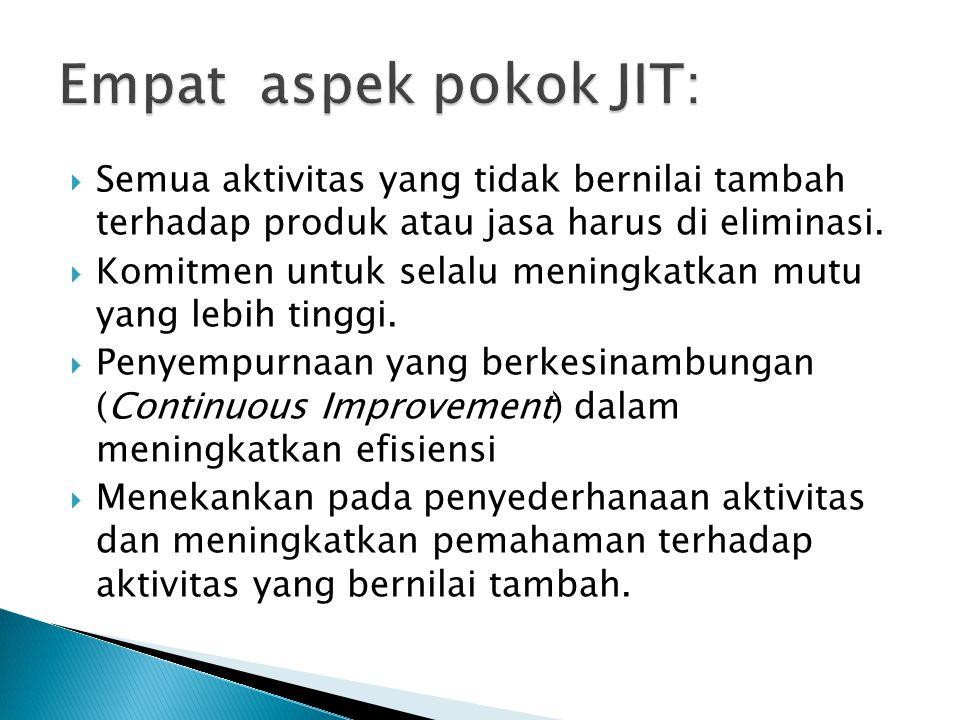 Empat aspek pokok JIT: Semua aktivitas yang tidak bernilai tambah terhadap produk atau jasa harus di eliminasi.