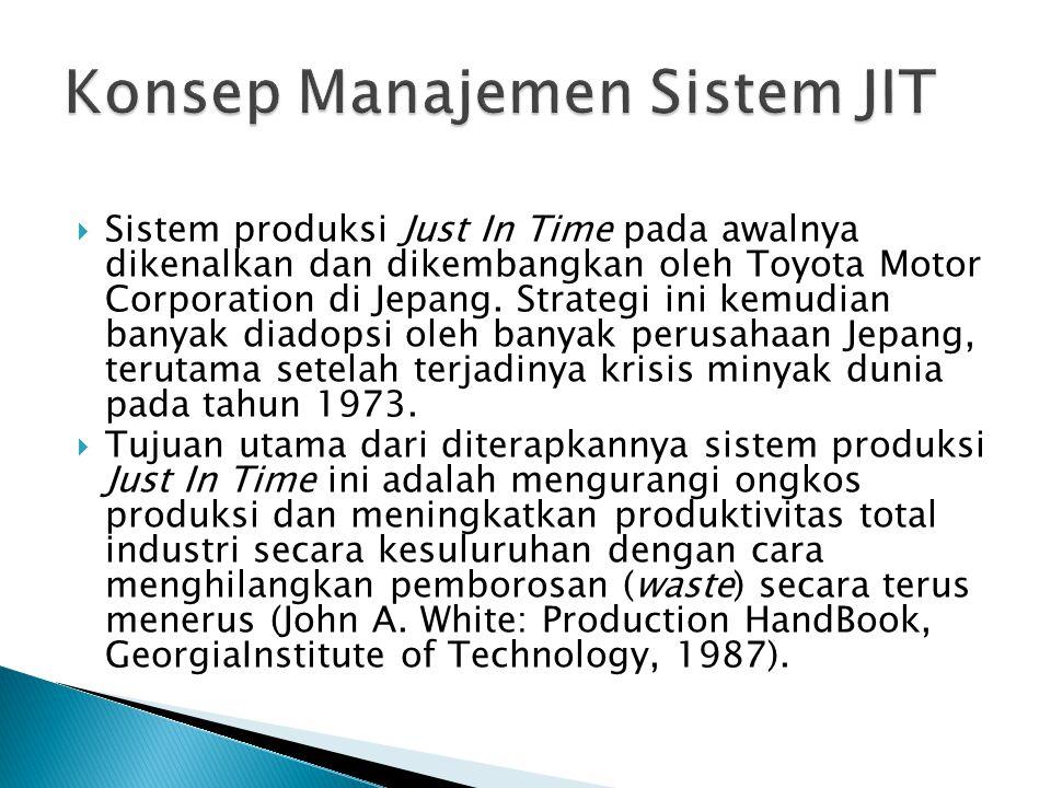 Konsep Manajemen Sistem JIT