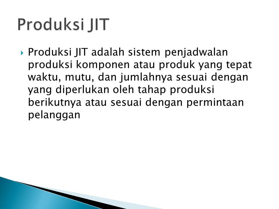 Produksi JIT