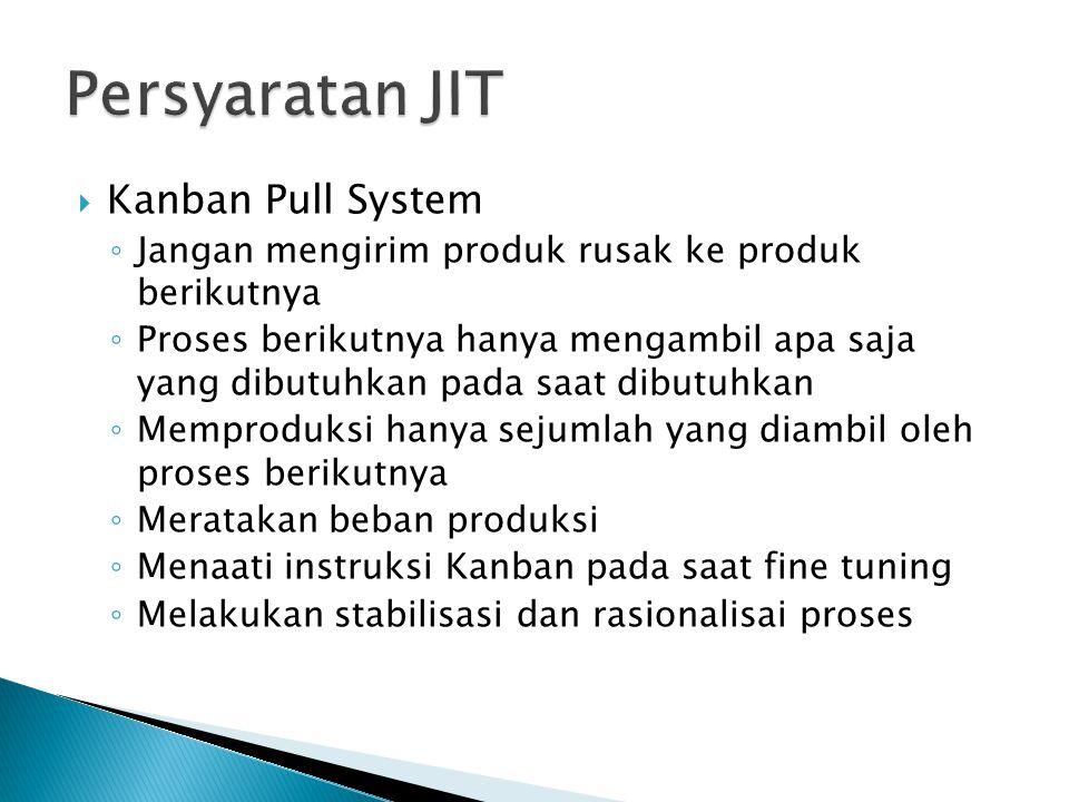 Persyaratan JIT Kanban Pull System