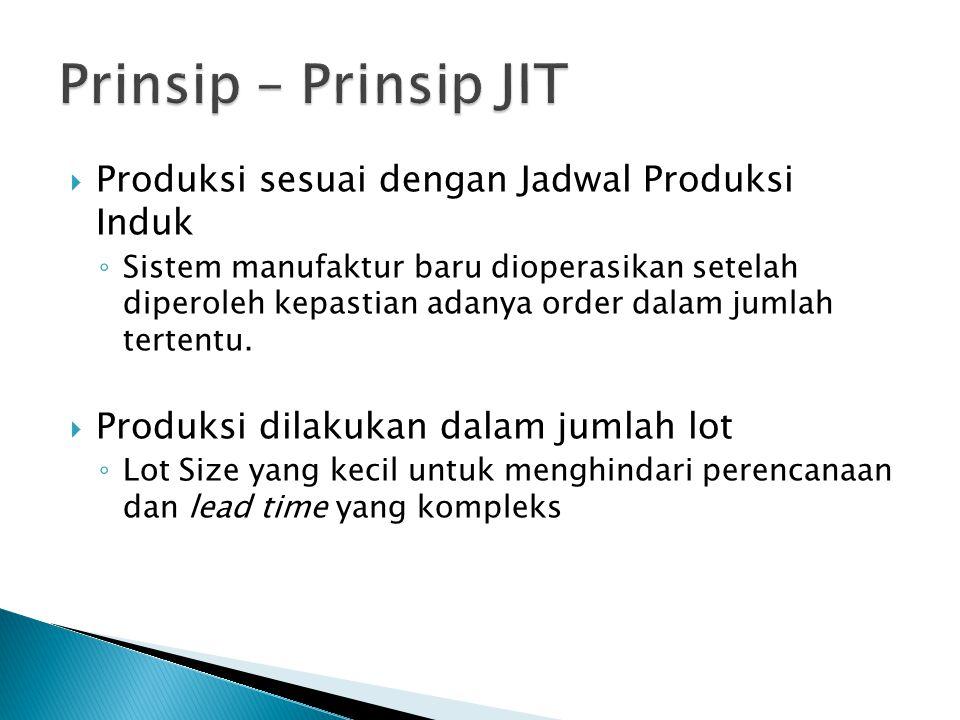 Prinsip – Prinsip JIT Produksi sesuai dengan Jadwal Produksi Induk