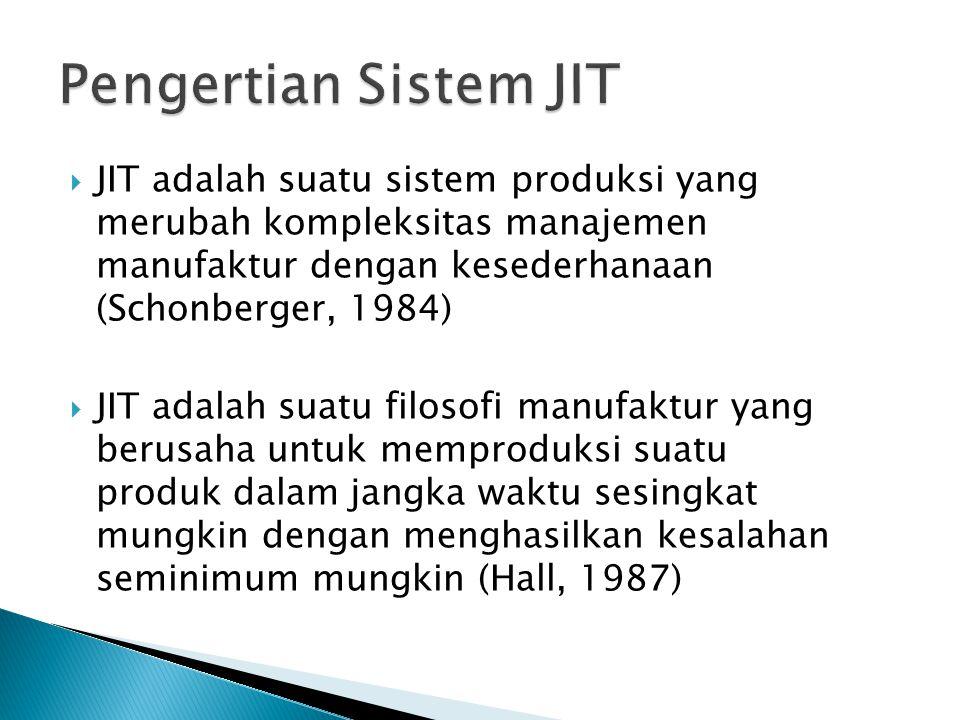 Pengertian Sistem JIT JIT adalah suatu sistem produksi yang merubah kompleksitas manajemen manufaktur dengan kesederhanaan (Schonberger, 1984)