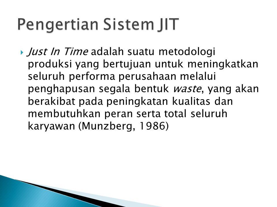 Pengertian Sistem JIT