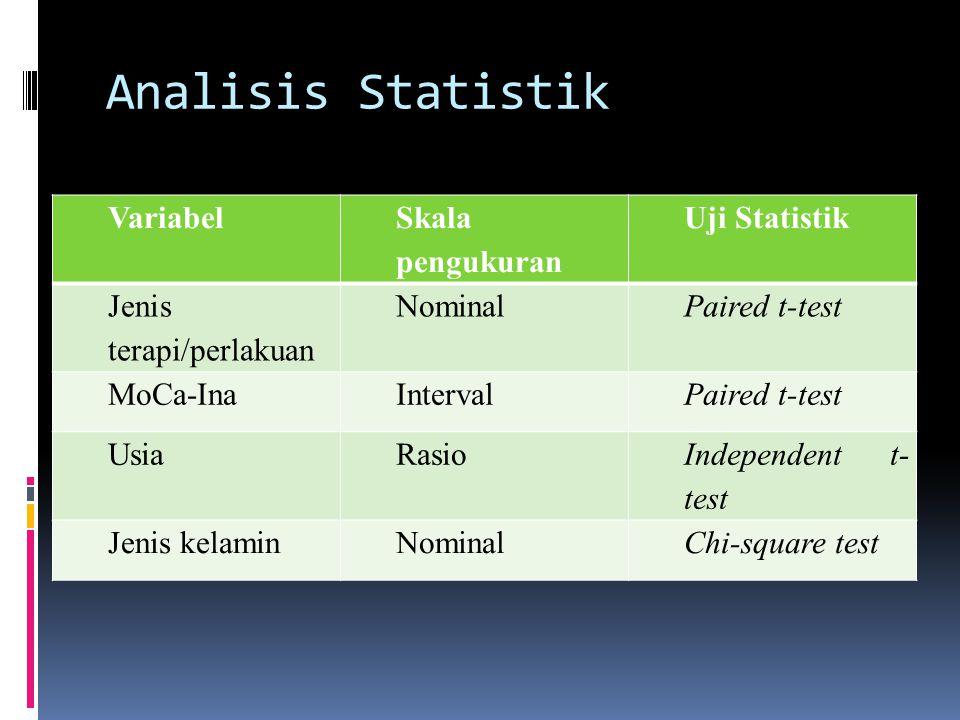 Analisis Statistik Variabel Skala pengukuran Uji Statistik