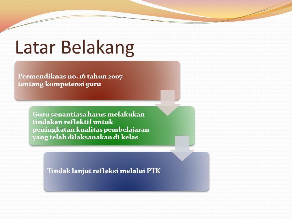 Latar Belakang Permendiknas no. 16 tahun 2007 tentang kompetensi guru