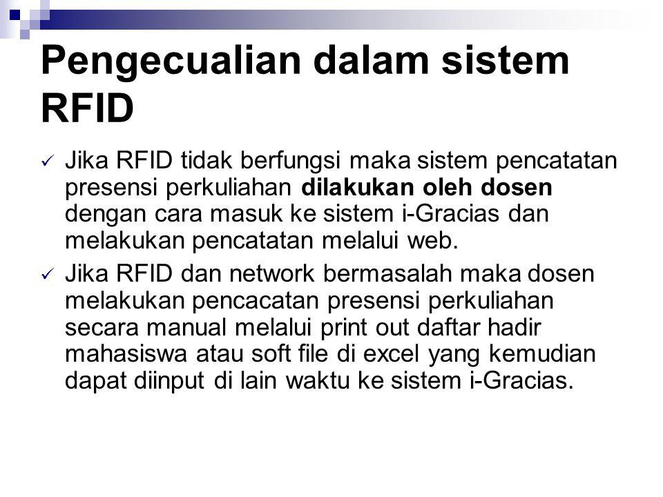 Pengecualian dalam sistem RFID