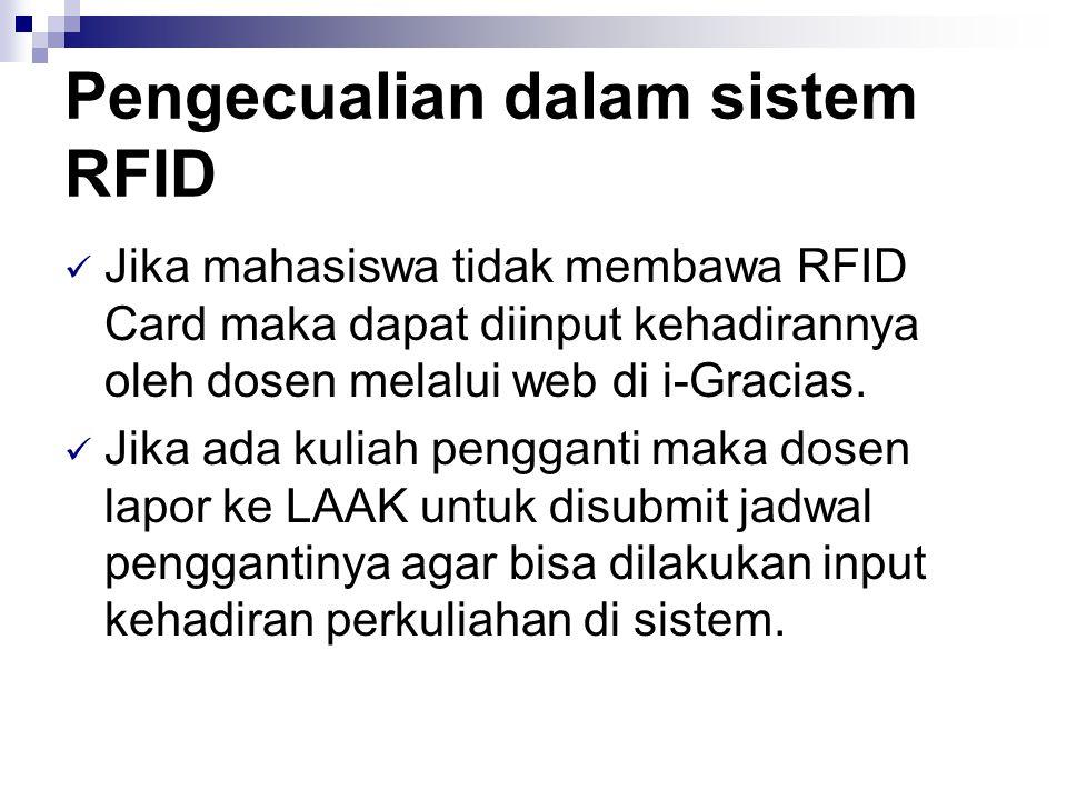 Lain-lain Dosen FT yang belum punya RFID Card dapat menghubungi BAA Tel-U. Pemasukan / perubahan data kehadiran mahasiswa diberikan waktu 1 minggu.